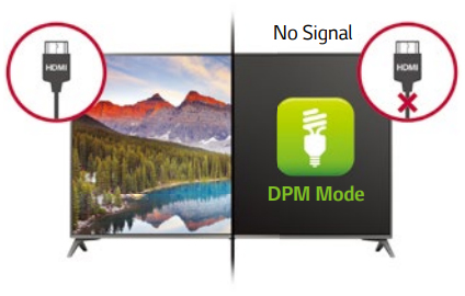 Dpm (Display power management)