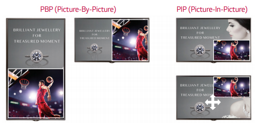 PBP (Picture-By-Picture) / PIP (Picture-In-Picture)