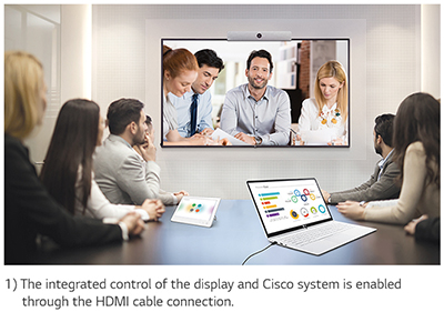 Compatibility with Video Conference System
